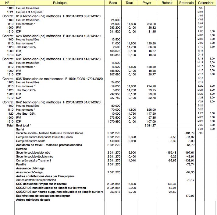 Exemple de fiche de paie d'un intérimaire